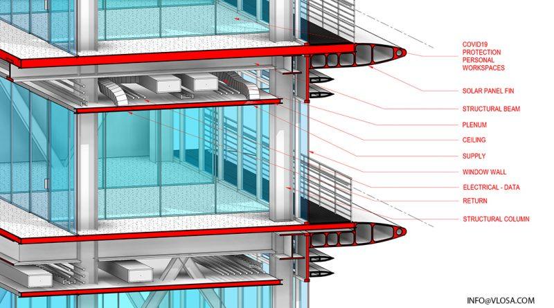 "Model everything like a ""Design Scientist"" (Homage to Buckminster Fuller )"